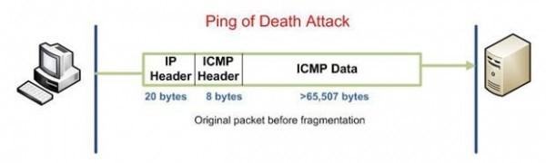 حمله Ping Flood یا Ping of Death
